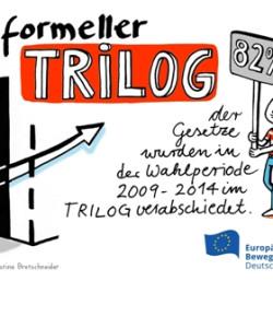 Gute EU-Rechtsetzung braucht Transparenz und Gründlichkeit!