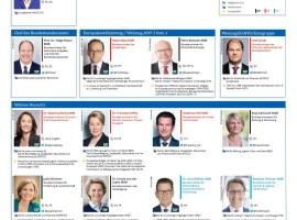 Schaubild: Europa im Kabinett Merkel IV