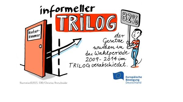 Transparenz in der Europäischen Union: Die Europäische Ombudsfrau im Dialog